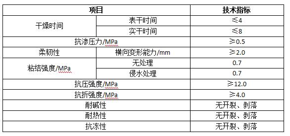 K11 通用型防水浆料