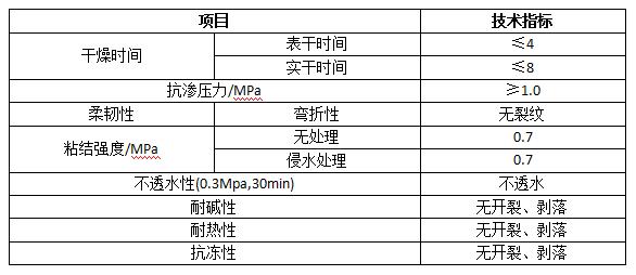 K11 柔韧性防水浆料